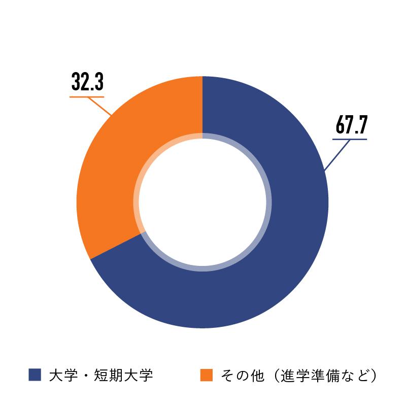 chart_H29-1