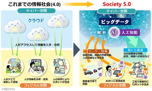 society5_0-3